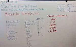 Web-Action-Question-Board