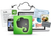 Evernote Basics a Quick Start Overview