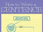How-to-Write-a-Sentence-Infographic